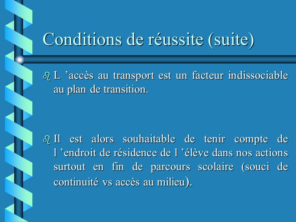 Conditions de réussite (suite) L accès au transport est un facteur indissociable au plan de transition.