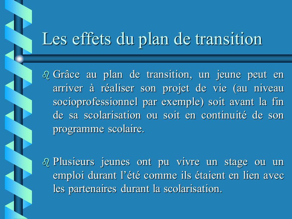 Les effets du plan de transition b Grâce au plan de transition, un jeune peut en arriver à réaliser son projet de vie (au niveau socioprofessionnel par exemple) soit avant la fin de sa scolarisation ou soit en continuité de son programme scolaire.