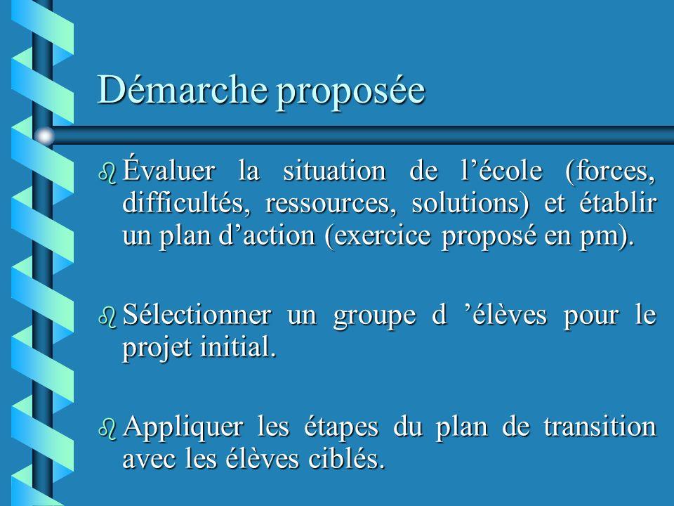 Démarche proposée b Évaluer la situation de lécole (forces, difficultés, ressources, solutions) et établir un plan daction (exercice proposé en pm).