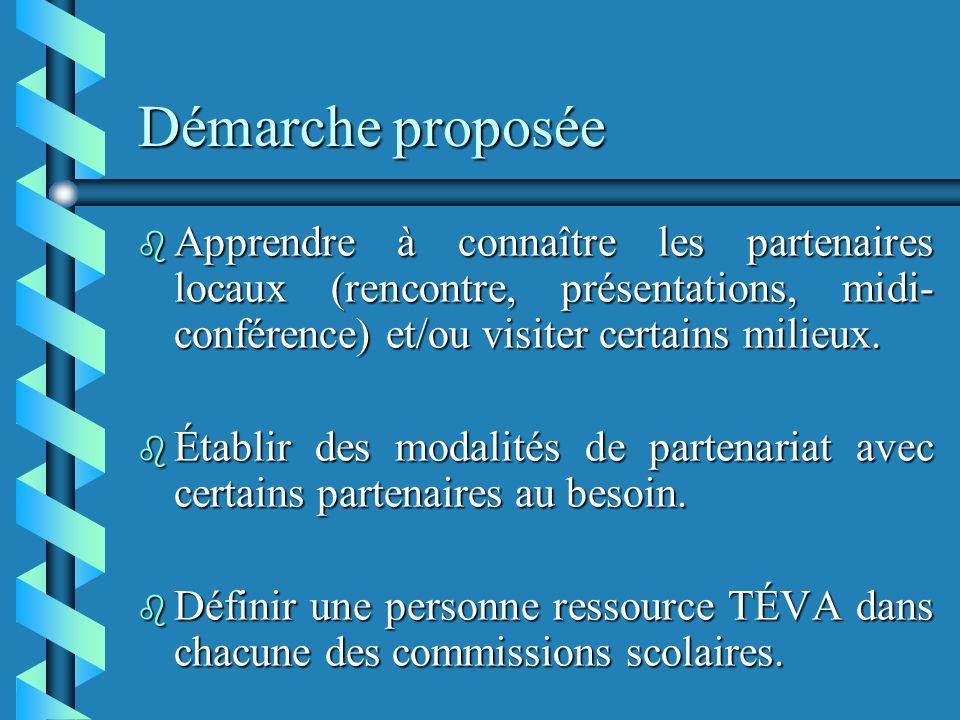 Démarche proposée b Apprendre à connaître les partenaires locaux (rencontre, présentations, midi- conférence) et/ou visiter certains milieux.