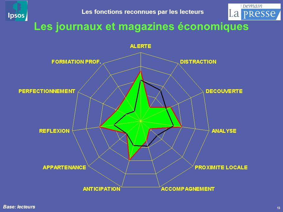 13 Les journaux et magazines économiques Les fonctions reconnues par les lecteurs Base: lecteurs