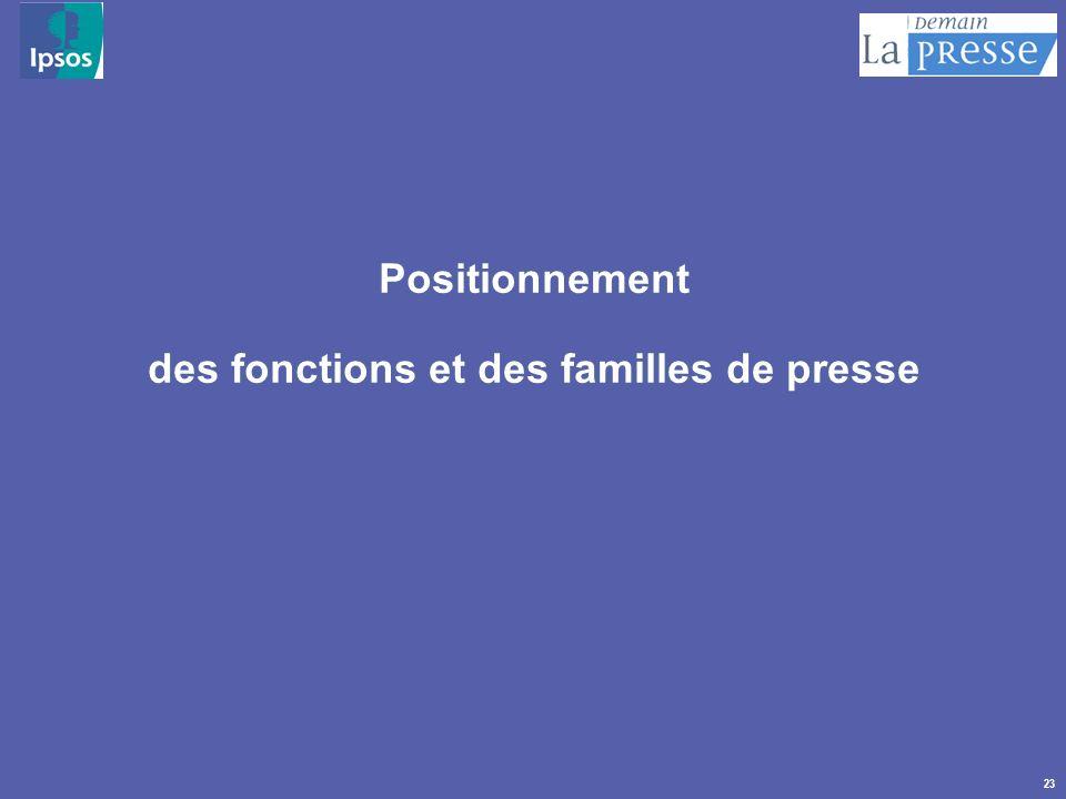 23 Positionnement des fonctions et des familles de presse