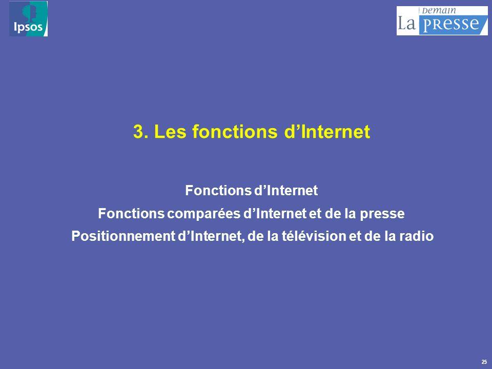 25 3. Les fonctions dInternet Fonctions dInternet Fonctions comparées dInternet et de la presse Positionnement dInternet, de la télévision et de la ra