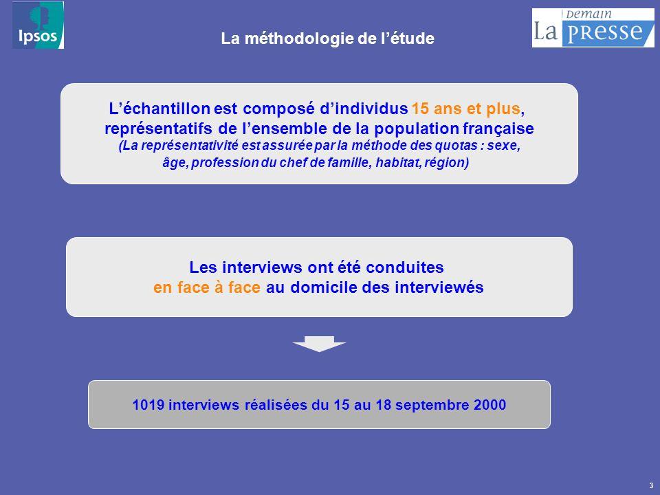 3 La méthodologie de létude 1019 interviews réalisées du 15 au 18 septembre 2000 Les interviews ont été conduites en face à face au domicile des inter