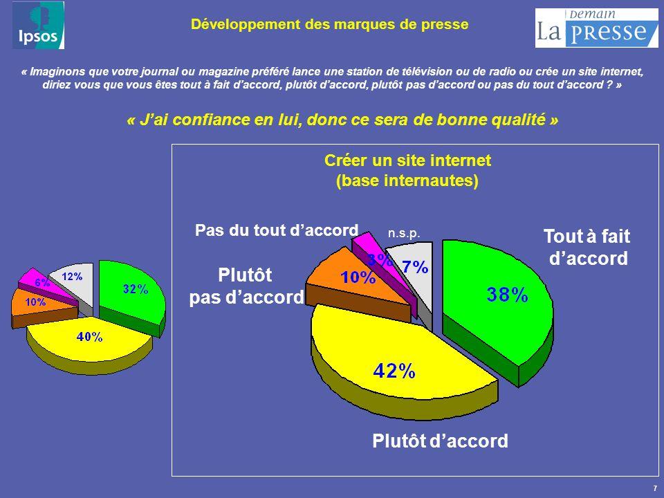 28 Internet Presse centres dintérêt PROXIMITE DINTERNET AVEC LA PRESSE