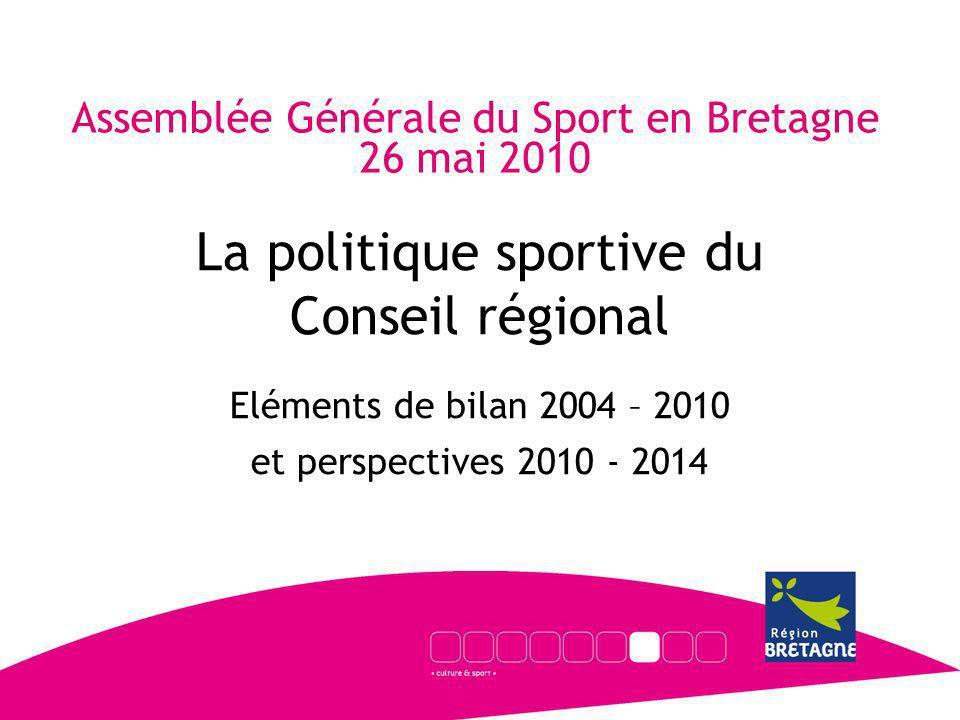 Assemblée Générale du Sport en Bretagne 26 mai 2010 La politique sportive du Conseil régional Eléments de bilan 2004 – 2010 et perspectives 2010 - 2014