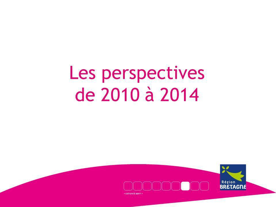 Les perspectives de 2010 à 2014