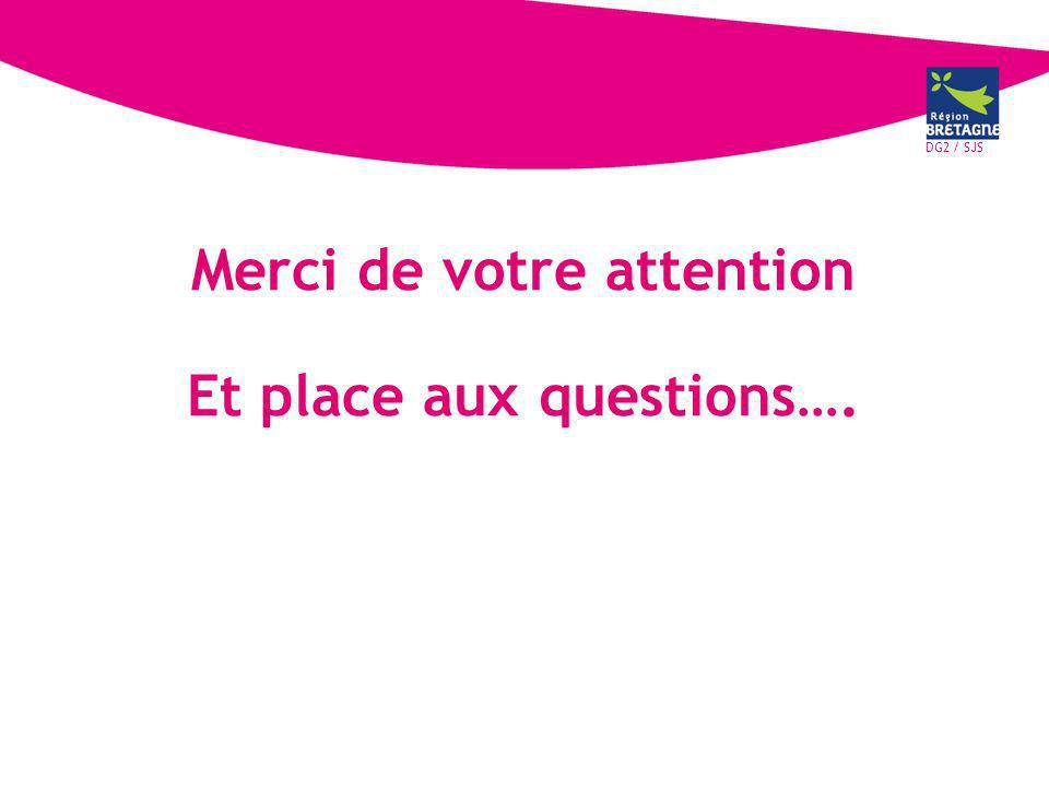 DG2 / SJS Merci de votre attention Et place aux questions….