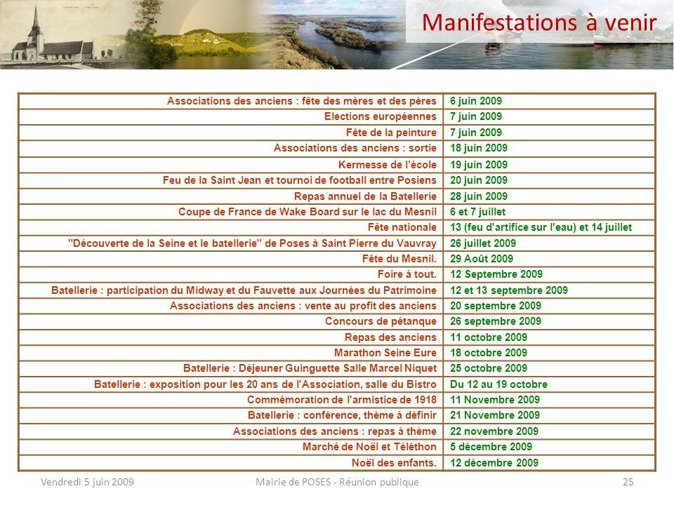 La vie des associations et des commissions Mairie de POSES - Réunion publiqueVendredi 5 juin 200924 Relance de lAssociation des Commerçants de Poses e