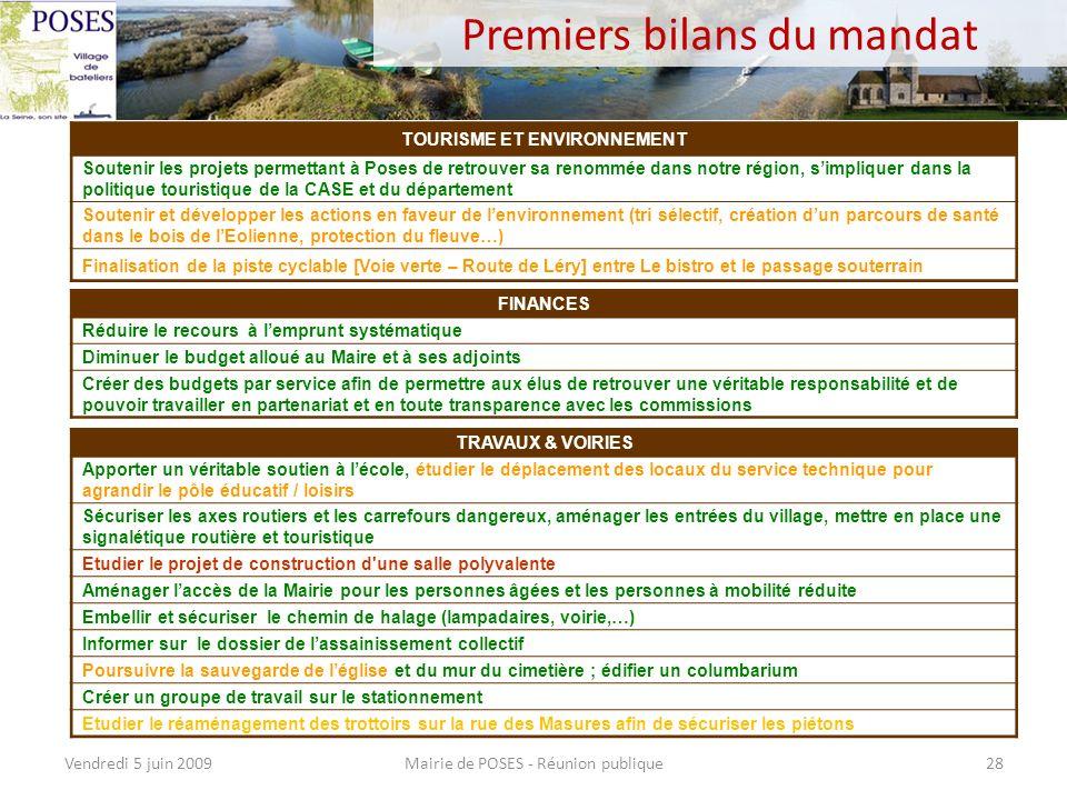 Premiers bilans du mandat Mairie de POSES - Réunion publiqueVendredi 5 juin 200927 COMMUNICATION, LOISIRS, EDUCATION, SOCIAL Mettre en place une réell