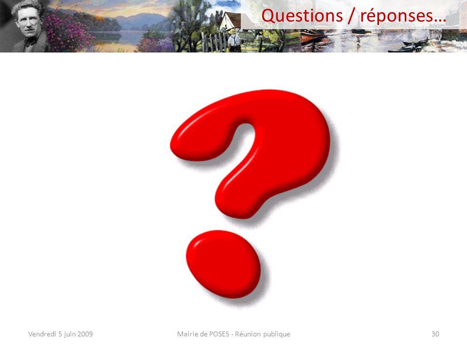 Premiers bilans du mandat Mairie de POSES - Réunion publiqueVendredi 5 juin 200929 HABITAT ET URBANISME Mettre en place une politique foncière claire