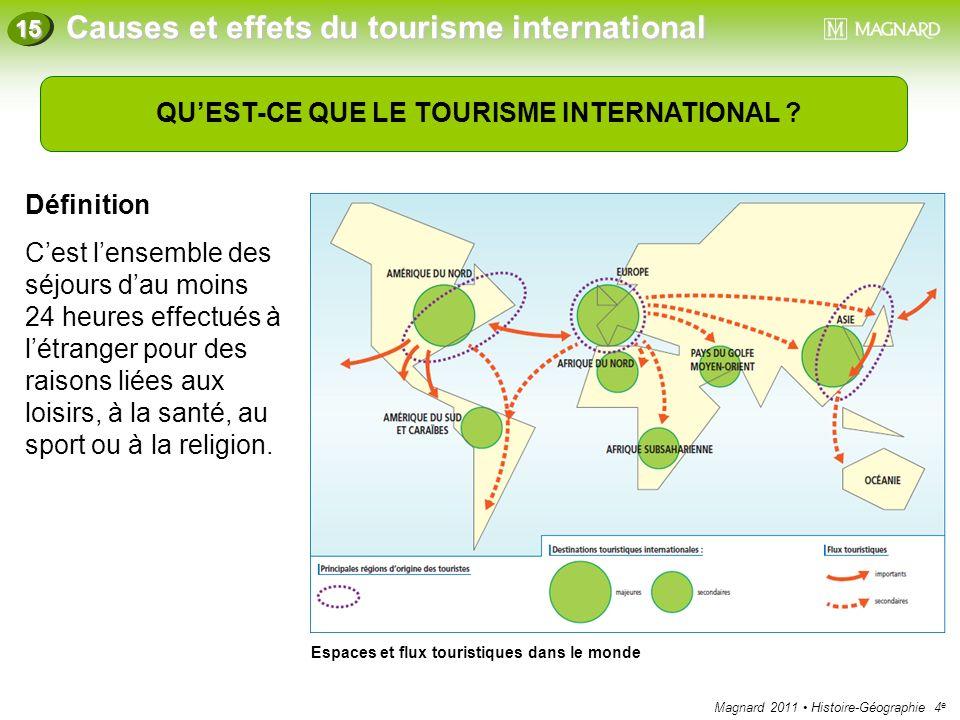 Magnard 2011 Histoire-Géographie 4 e Causes et effets du tourisme international 15 15 Définition Cest lensemble des séjours dau moins 24 heures effect