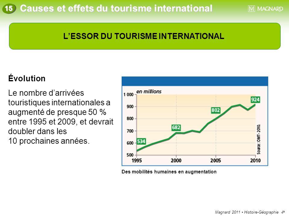 Magnard 2011 Histoire-Géographie 4 e Causes et effets du tourisme international 15 LESSOR DU TOURISME INTERNATIONAL Évolution Le nombre darrivées tour