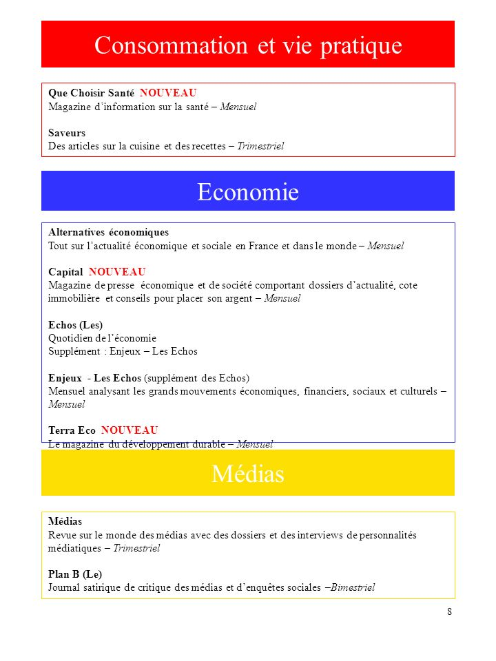 8 Que Choisir Santé NOUVEAU Magazine dinformation sur la santé – Mensuel Saveurs Des articles sur la cuisine et des recettes – Trimestriel Consommation et vie pratique Economie Alternatives économiques Tout sur lactualité économique et sociale en France et dans le monde – Mensuel Capital NOUVEAU Magazine de presse économique et de société comportant dossiers dactualité, cote immobilière et conseils pour placer son argent – Mensuel Echos (Les) Quotidien de léconomie Supplément : Enjeux – Les Echos Enjeux - Les Echos (supplément des Echos) Mensuel analysant les grands mouvements économiques, financiers, sociaux et culturels – Mensuel Terra Eco NOUVEAU Le magazine du développement durable – Mensuel Médias Revue sur le monde des médias avec des dossiers et des interviews de personnalités médiatiques – Trimestriel Plan B (Le) Journal satirique de critique des médias et denquêtes sociales –Bimestriel