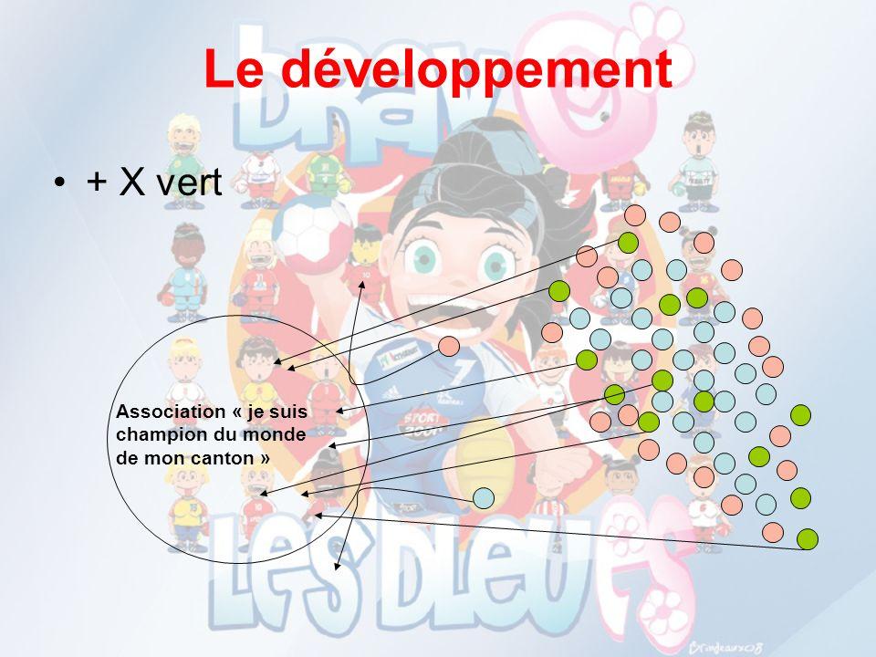 Le développement + X vert Association « je suis champion du monde de mon canton »