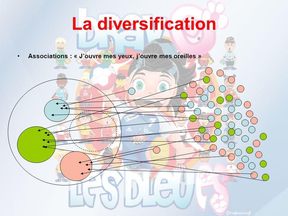 La diversification Associations : « Jouvre mes yeux, jouvre mes oreilles »