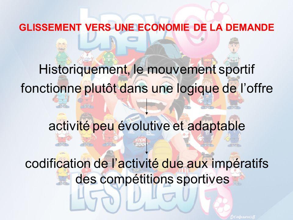 GLISSEMENT VERS UNE ECONOMIE DE LA DEMANDE Historiquement, le mouvement sportif fonctionne plutôt dans une logique de loffre activité peu évolutive et