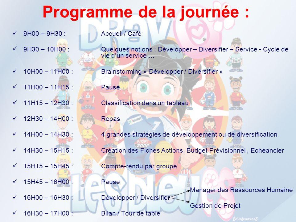 Programme de la journée : 9H00 – 9H30 : Accueil / Café 9H30 – 10H00 : Quelques notions : Développer – Diversifier – Service - Cycle de vie dun service