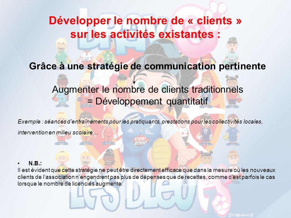 Développer le nombre de « clients » sur les activités existantes : Grâce à une stratégie de communication pertinente Augmenter le nombre de clients tr