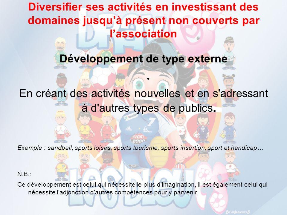 Diversifier ses activités en investissant des domaines jusquà présent non couverts par lassociation Développement de type externe En créant des activi