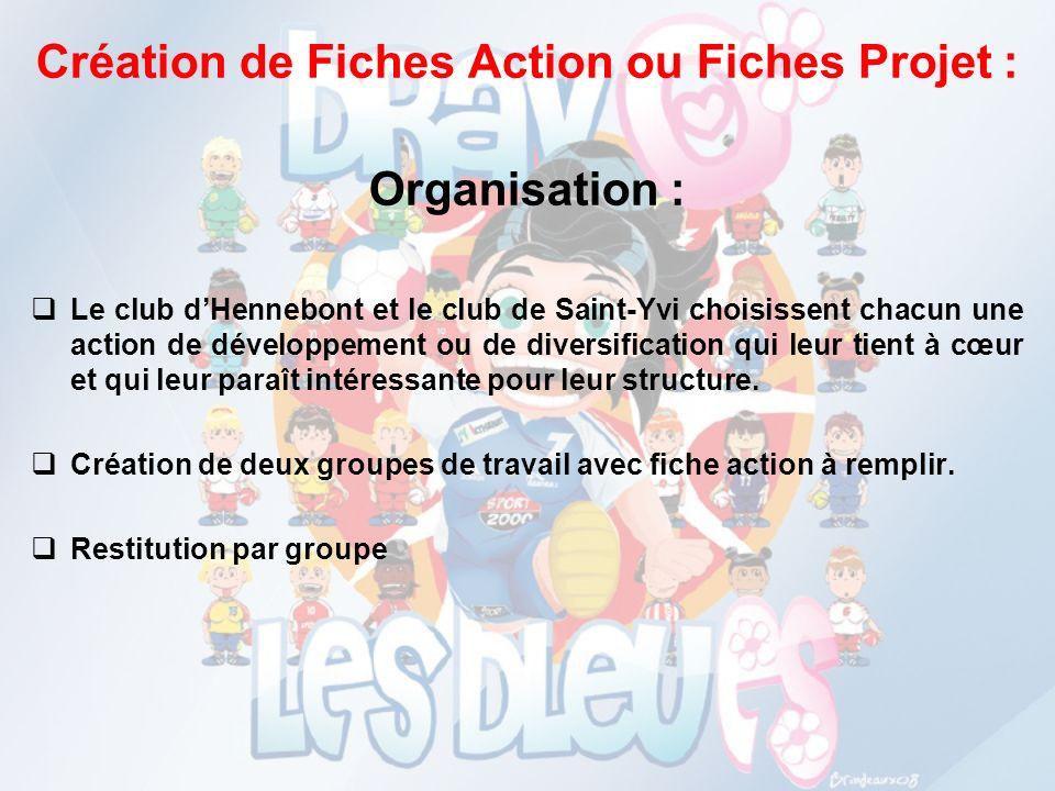 Création de Fiches Action ou Fiches Projet : Organisation : Le club dHennebont et le club de Saint-Yvi choisissent chacun une action de développement