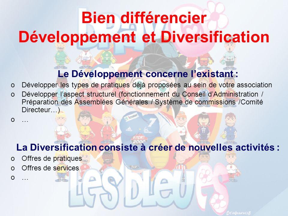 Bien différencier Développement et Diversification Le Développement concerne lexistant : oDévelopper les types de pratiques déjà proposées au sein de