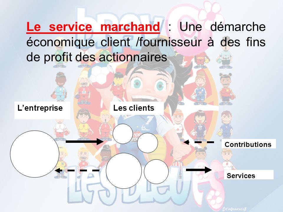 Le service marchand : Une démarche économique client /fournisseur à des fins de profit des actionnaires LentrepriseLes clients Services Contributions