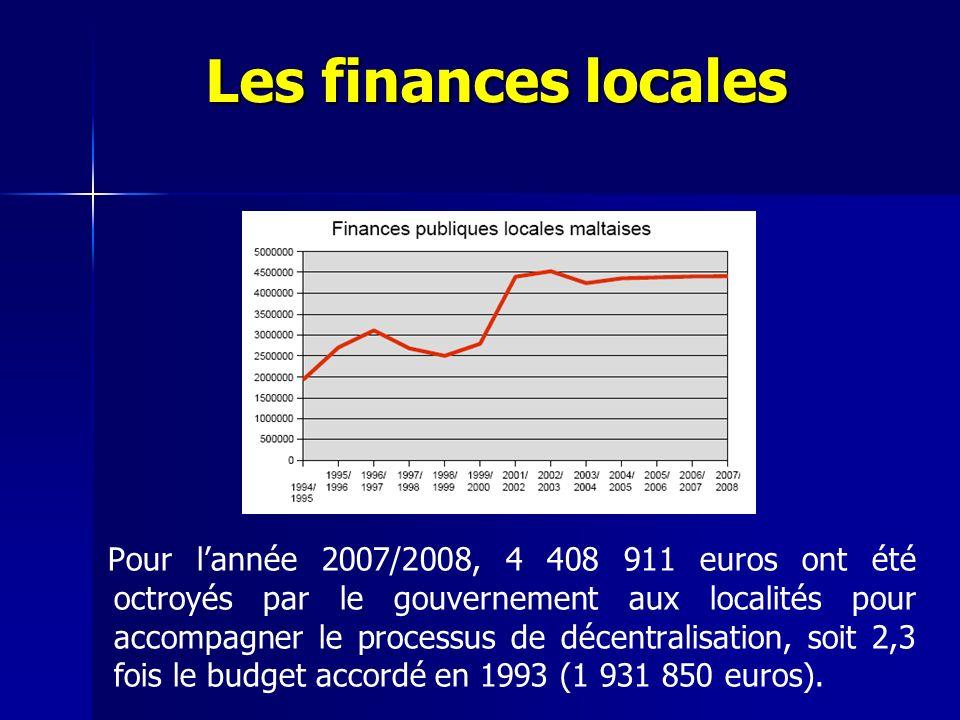 Pour lannée 2007/2008, 4 408 911 euros ont été octroyés par le gouvernement aux localités pour accompagner le processus de décentralisation, soit 2,3