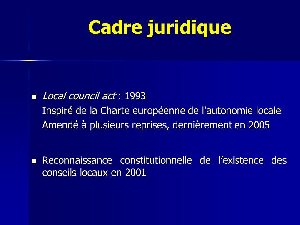 Cadre juridique Local council act : 1993 Local council act : 1993 Inspiré de la Charte européenne de l'autonomie locale Amendé à plusieurs reprises, d