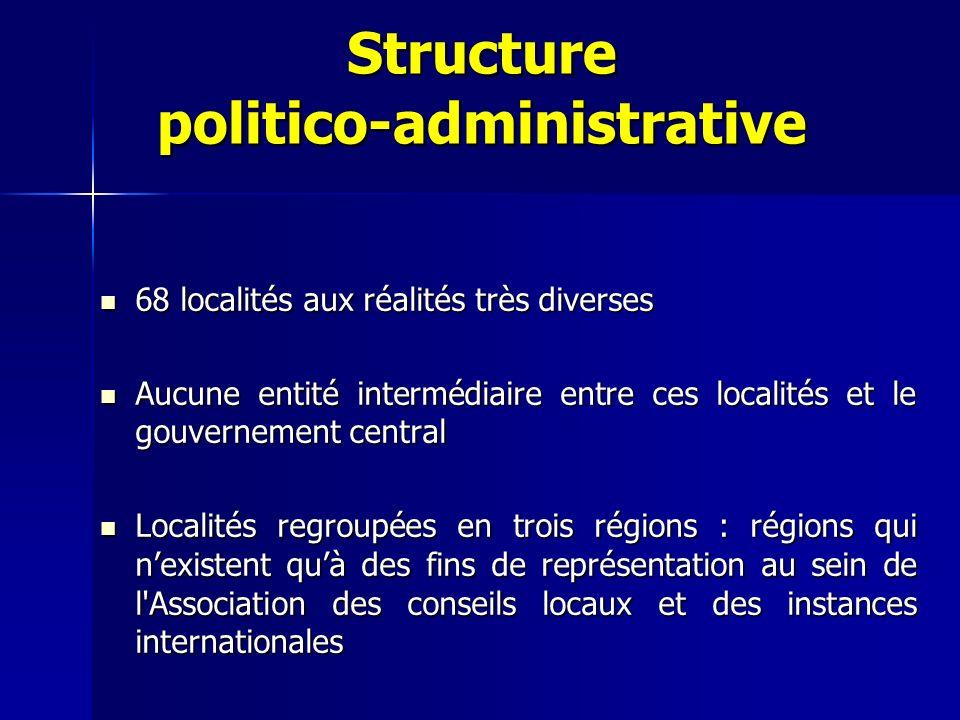 Structure politico-administrative 68 localités aux réalités très diverses 68 localités aux réalités très diverses Aucune entité intermédiaire entre ce