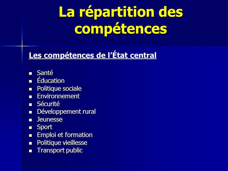 La répartition des compétences Les compétences de lÉtat central Santé Santé Éducation Éducation Politique sociale Politique sociale Environnement Envi