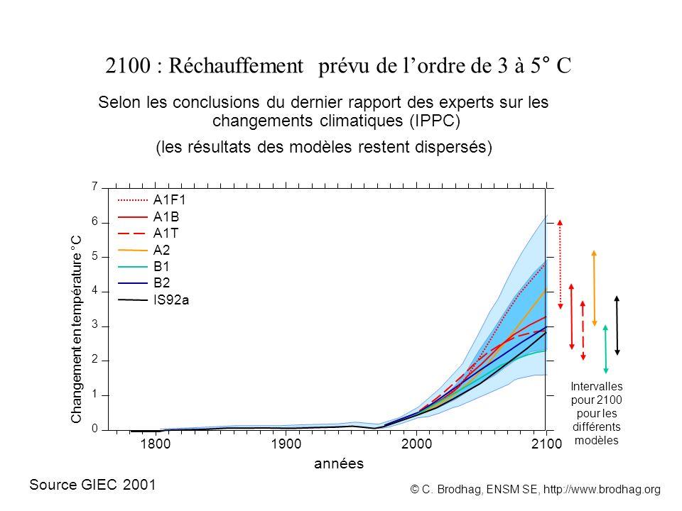 2100 : Réchauffement prévu de lordre de 3 à 5° C Selon les conclusions du dernier rapport des experts sur les changements climatiques (IPPC) (les résu