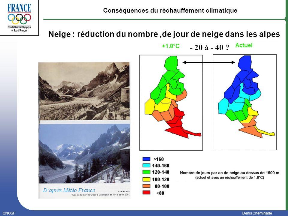 CNOSFDenis Cheminade Janvier 2006 Conséquences du réchauffement climatique Daprès Météo France - 20 à - 40 ? Neige : réduction du nombre,de jour de ne