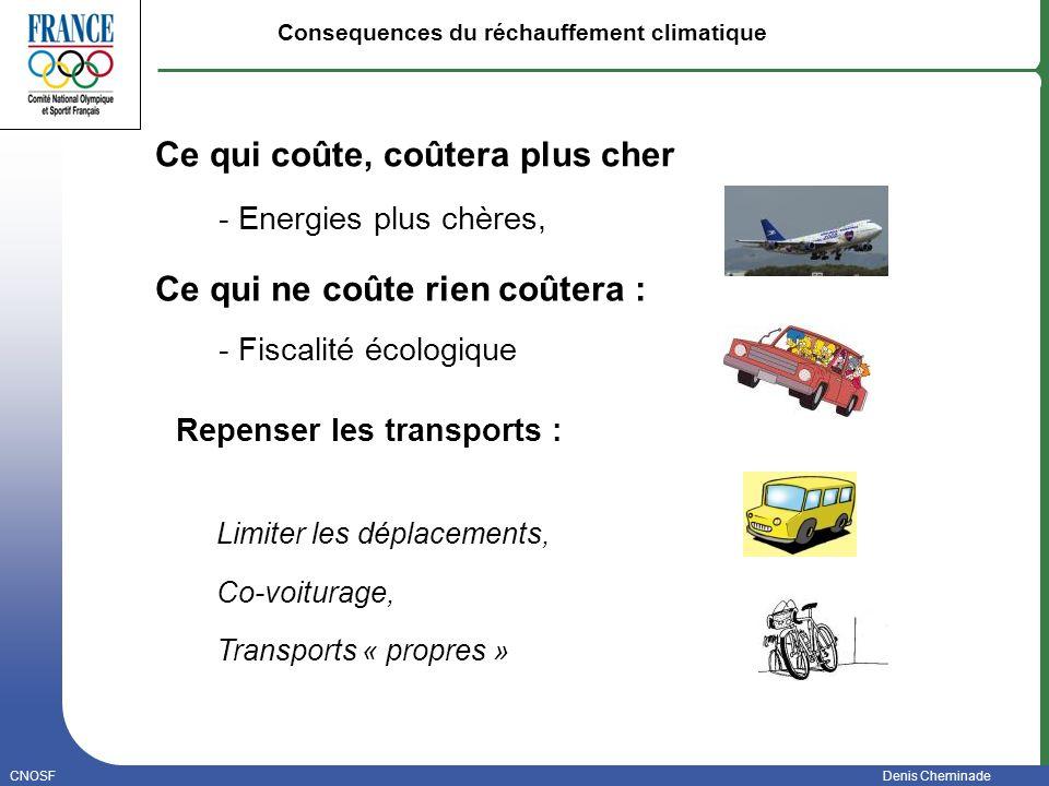 CNOSFDenis Cheminade Janvier 2006 Consequences du réchauffement climatique Ce qui ne coûte rien coûtera : - Fiscalité écologique Limiter les déplaceme