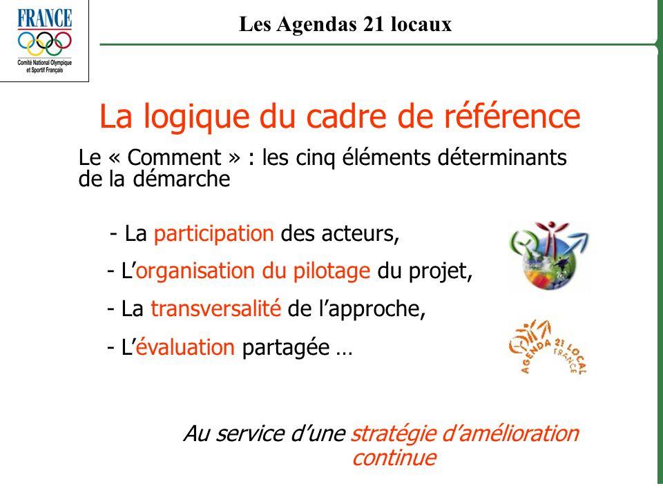 Au service dune stratégie damélioration continue - La participation des acteurs, - La transversalité de lapproche, - Lévaluation partagée … - Lorganis