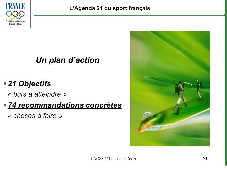 CNOSF / Cheminade Denis24 Un plan daction 21 Objectifs « buts à atteindre » 74 recommandations concrètes « choses à faire » L'Agenda 21 du sport franç