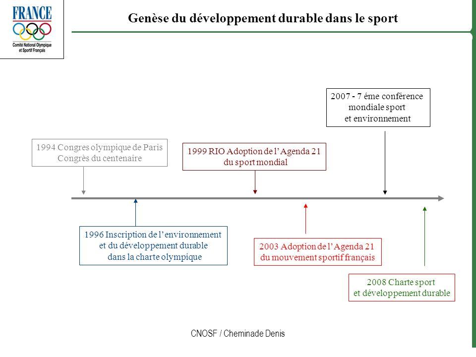 CNOSFDenis Cheminade Janvier 2006 Le développement durable, un nouveau concept du développement Daprès le CERTU / Brodhag un développement qui répond aux besoins du présent sans compromettre la capacité des générations futures à répondre aux leurs.