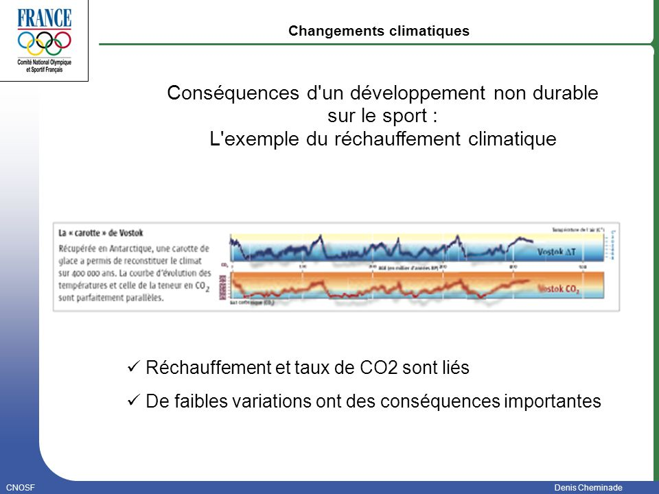 CNOSFDenis Cheminade Janvier 2006 Changements climatiques Réchauffement et taux de CO2 sont liés De faibles variations ont des conséquences importante