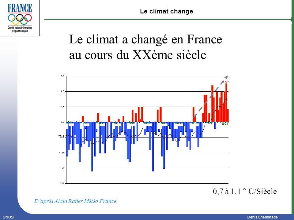 CNOSFDenis Cheminade Janvier 2006 Le climat change Le climat a changé en France au cours du XXème siècle 0,7 à 1,1 ° C/Siècle Daprès Alain Ratier Mété