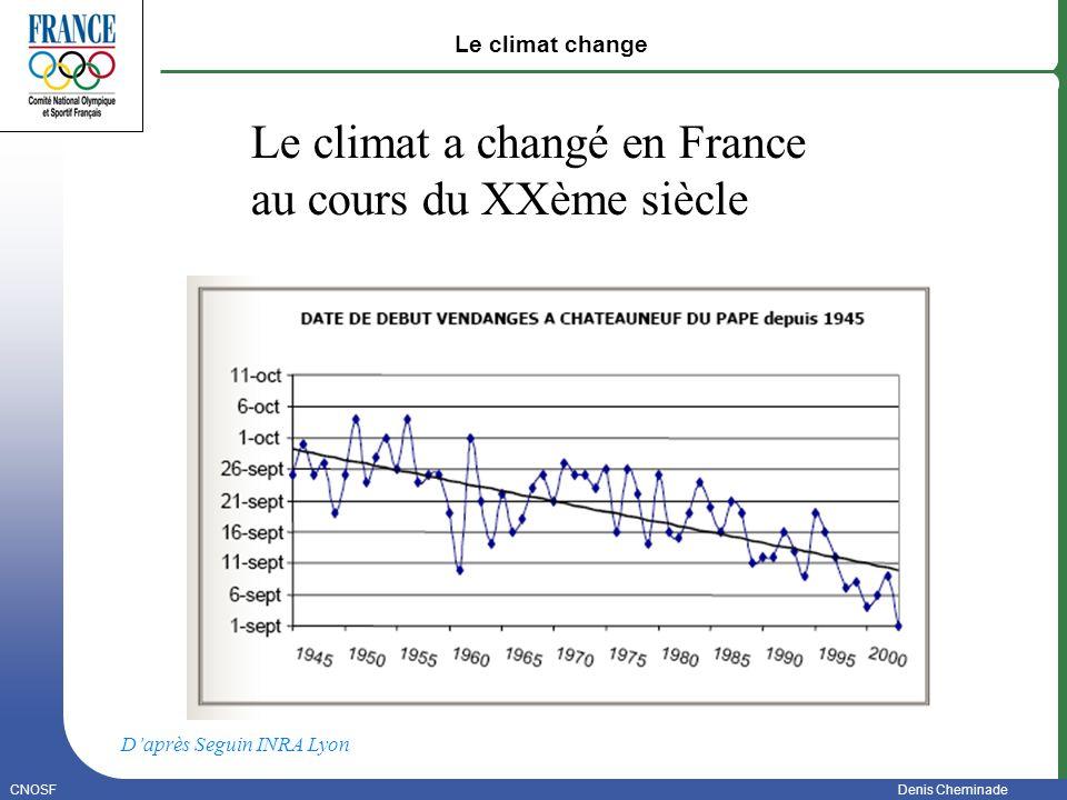 CNOSFDenis Cheminade Janvier 2006 Le climat change Daprès Seguin INRA Lyon