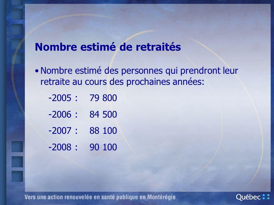 Nombre estimé de retraités Nombre estimé des personnes qui prendront leur retraite au cours des prochaines années: -2005 :79 800 -2006 :84 500 -2007 :
