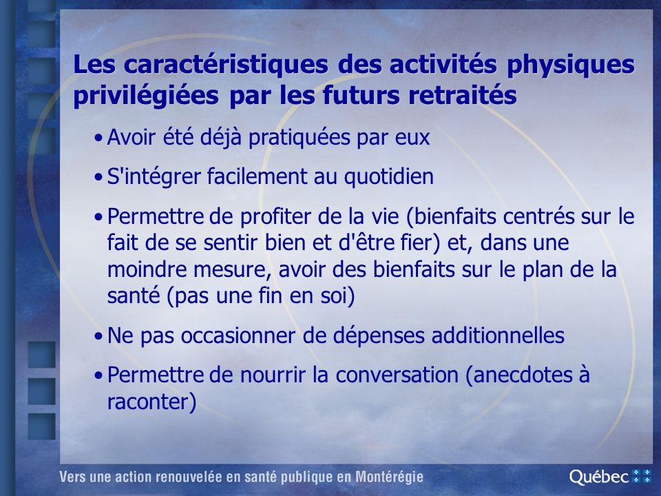 Les caractéristiques des activités physiques privilégiées par les futurs retraités Avoir été déjà pratiquées par eux S'intégrer facilement au quotidie