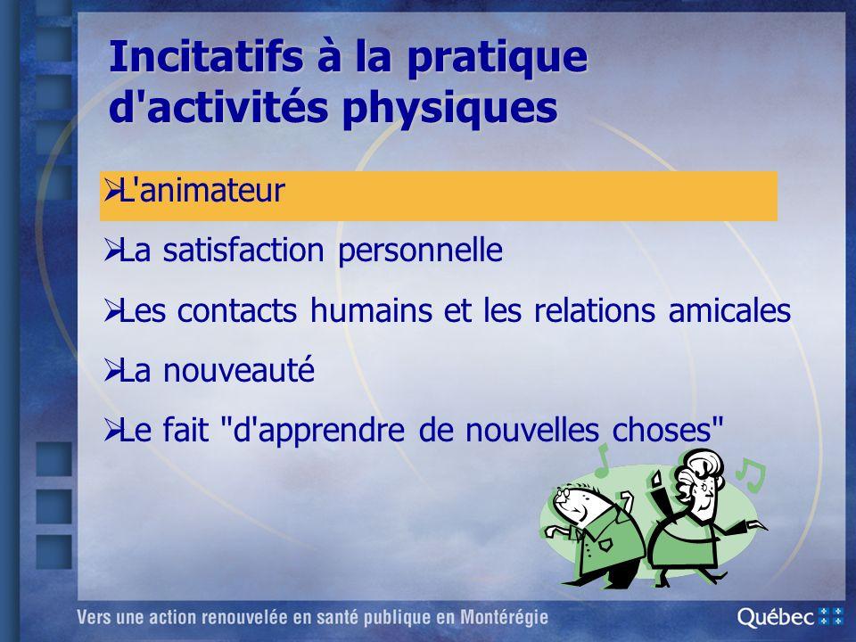 Incitatifs à la pratique d'activités physiques L'animateur La satisfaction personnelle Les contacts humains et les relations amicales La nouveauté Le