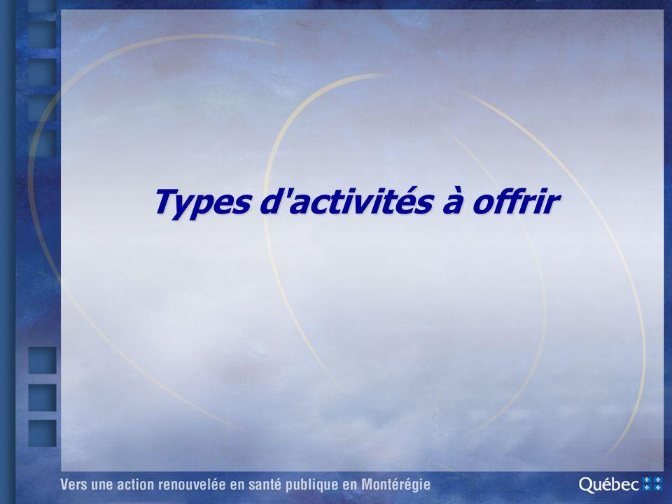 Types d'activités à offrir
