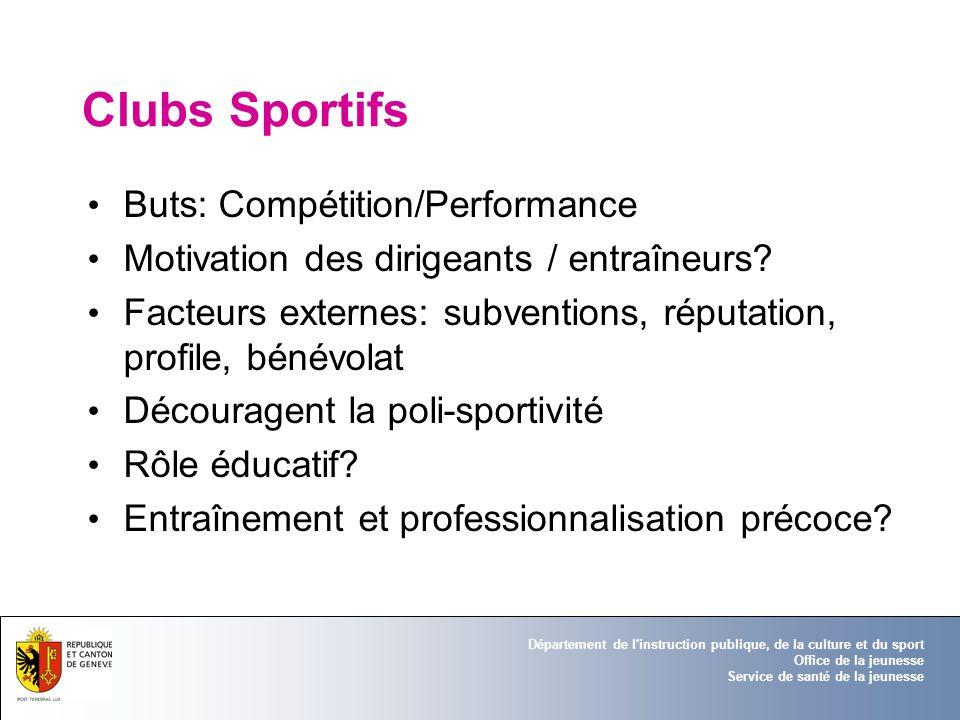 Département de l'instruction publique, de la culture et du sport Office de la jeunesse Service de santé de la jeunesse Clubs Sportifs Buts: Compétitio