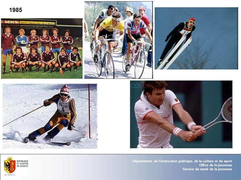 Département de l instruction publique, de la culture et du sport Office de la jeunesse Service de santé de la jeunesse Conclusions Le sport est indispensable pour la santé et tout enfant devrais en faire 60 min.