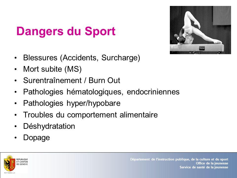 Département de l'instruction publique, de la culture et du sport Office de la jeunesse Service de santé de la jeunesse Dangers du Sport Blessures (Acc