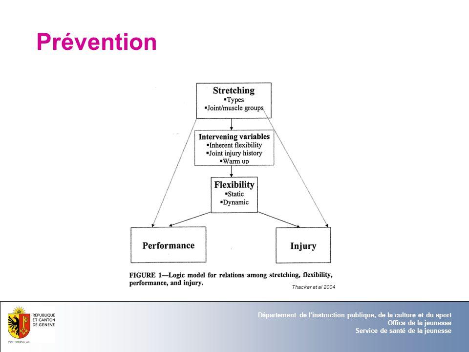 Département de l'instruction publique, de la culture et du sport Office de la jeunesse Service de santé de la jeunesse Thacker et al 2004 Prévention