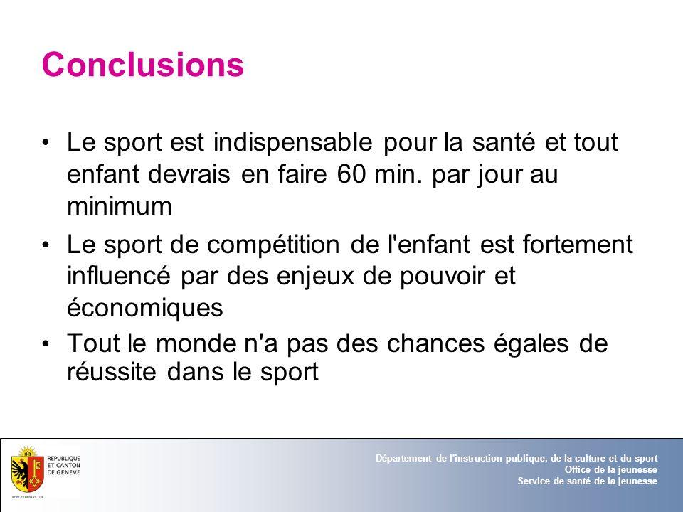 Département de l'instruction publique, de la culture et du sport Office de la jeunesse Service de santé de la jeunesse Conclusions Le sport est indisp