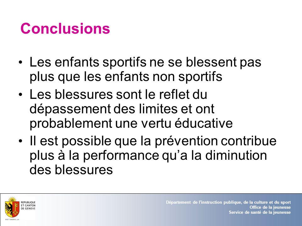 Département de l'instruction publique, de la culture et du sport Office de la jeunesse Service de santé de la jeunesse Les enfants sportifs ne se bles